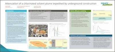 Attenuation of a chlorinated solvent plume expedited by underground construction 1