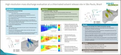 High-resolution mass discharge evaluation at a chlorinated solvent release site in Sao Paulo Brazil