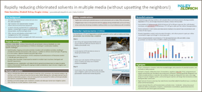 Rapidly reducing chlorinated solvents in multiple media (without upsetting the neighbors!)