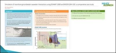 Simulation of nearshore groundwater-seawater interactions using SEAWAT-2000 and MODFLOW-U-1